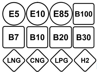 Welke brandstof tanken: EURO95, EURO98, Premium, Blue One, E10?